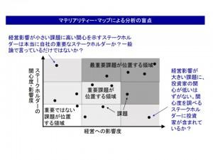 %e3%83%9e%e3%83%86%e3%83%aa%e3%82%a2%e3%83%aa%e3%83%86%e3%82%a3%e3%83%bc%e3%83%bb%e3%83%9e%e3%83%83%e3%83%97%e5%88%86%e6%9e%90%e3%81%ae%e7%9b%b2%e7%82%b9